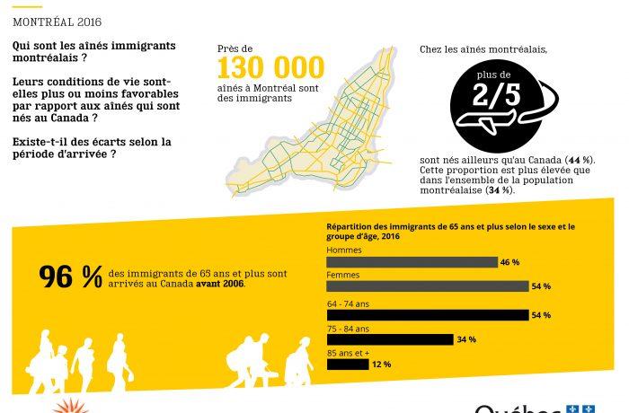 Aînés immigrants